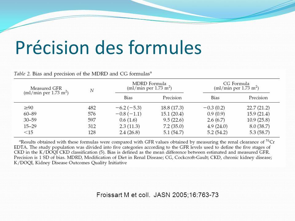 Précision des formules