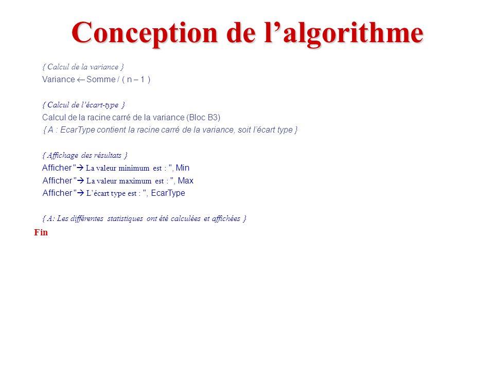Conception de l'algorithme