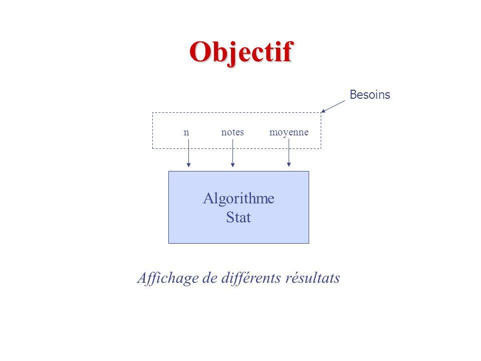 Affichage de différents résultats