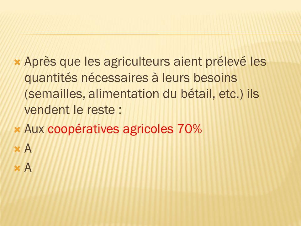 Après que les agriculteurs aient prélevé les quantités nécessaires à leurs besoins (semailles, alimentation du bétail, etc.) ils vendent le reste :