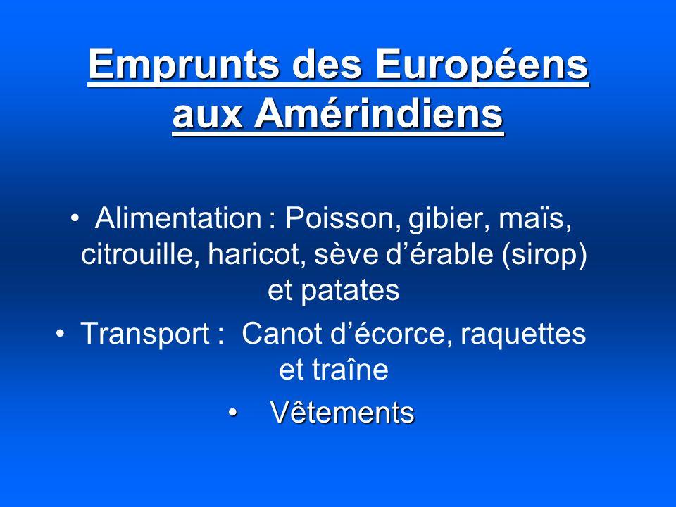 Emprunts des Européens aux Amérindiens
