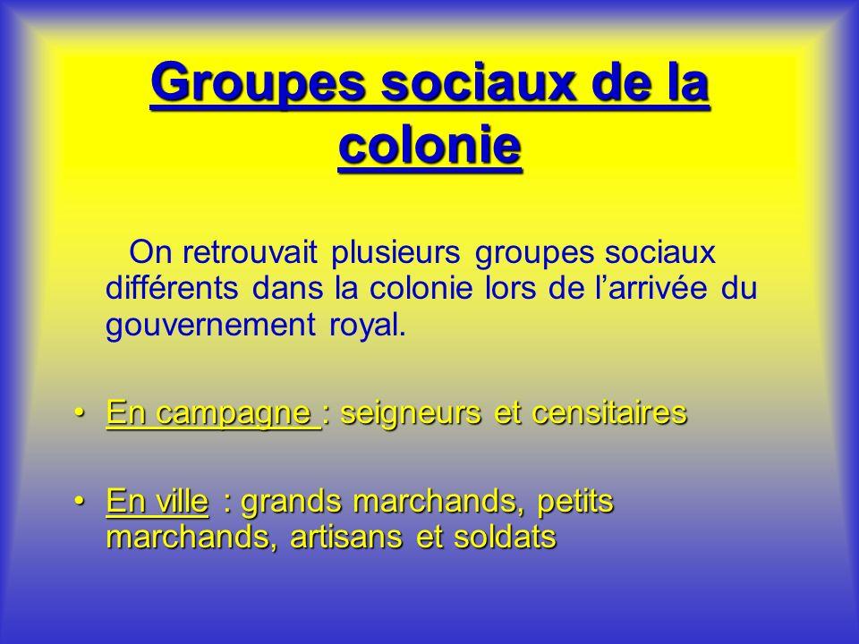 Groupes sociaux de la colonie