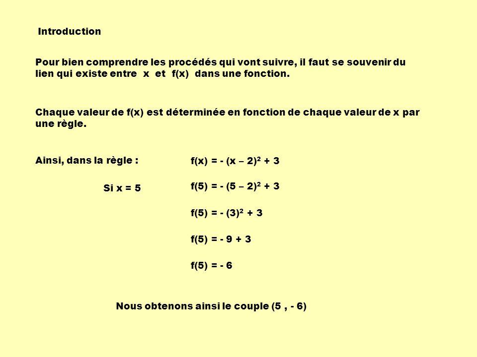 Introduction Pour bien comprendre les procédés qui vont suivre, il faut se souvenir du lien qui existe entre x et f(x) dans une fonction.
