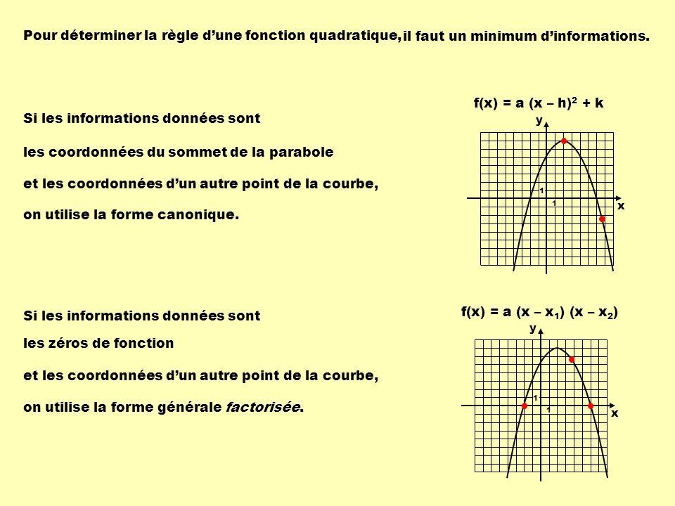 Pour déterminer la règle d'une fonction quadratique,