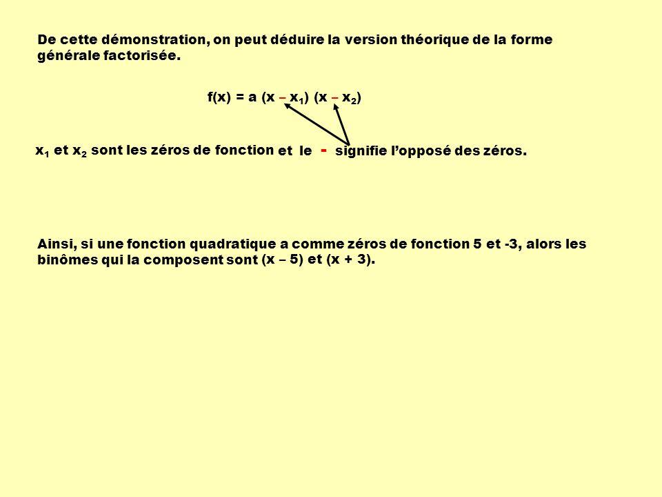 De cette démonstration, on peut déduire la version théorique de la forme générale factorisée.