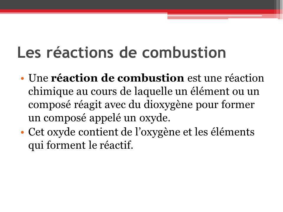 Les réactions de combustion