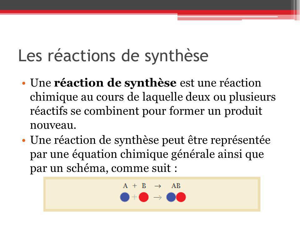 Les réactions de synthèse