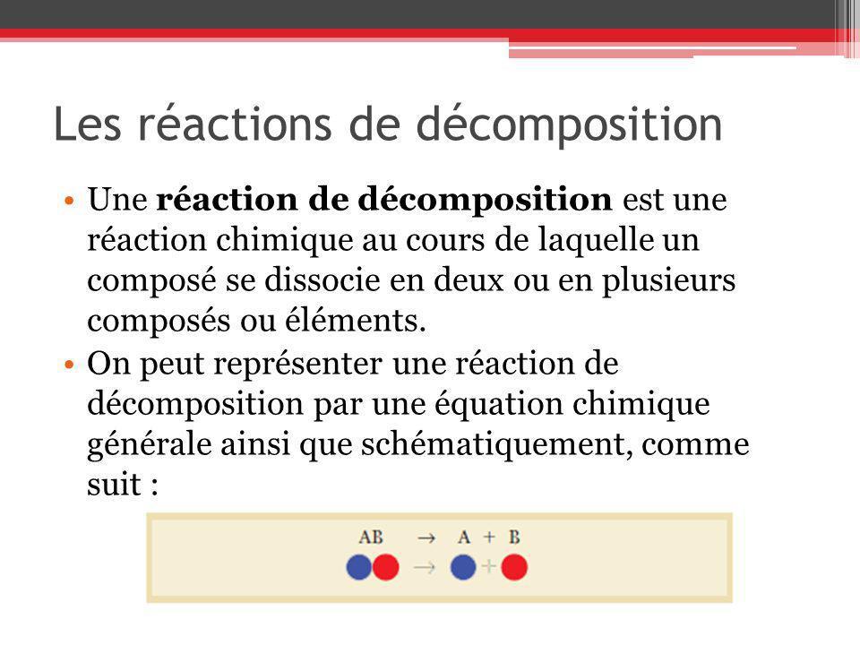 Les réactions de décomposition
