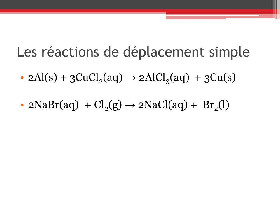 Les réactions de déplacement simple