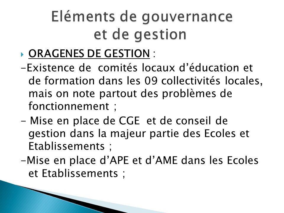 Eléments de gouvernance et de gestion