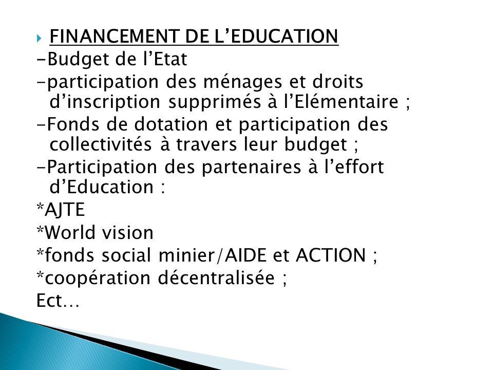 FINANCEMENT DE L'EDUCATION