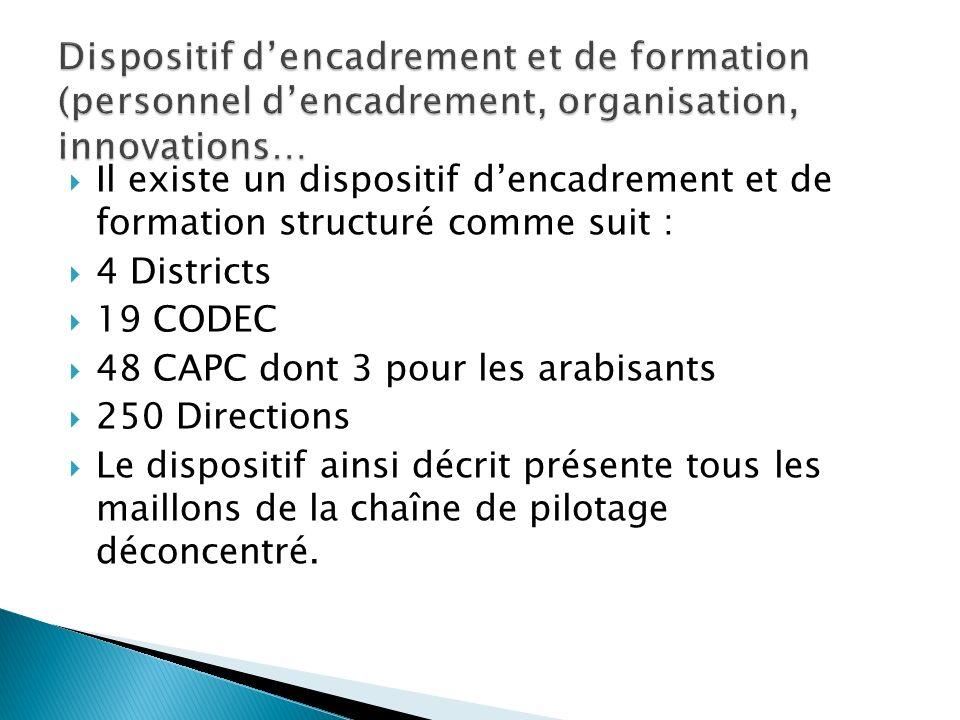 Dispositif d'encadrement et de formation (personnel d'encadrement, organisation, innovations…