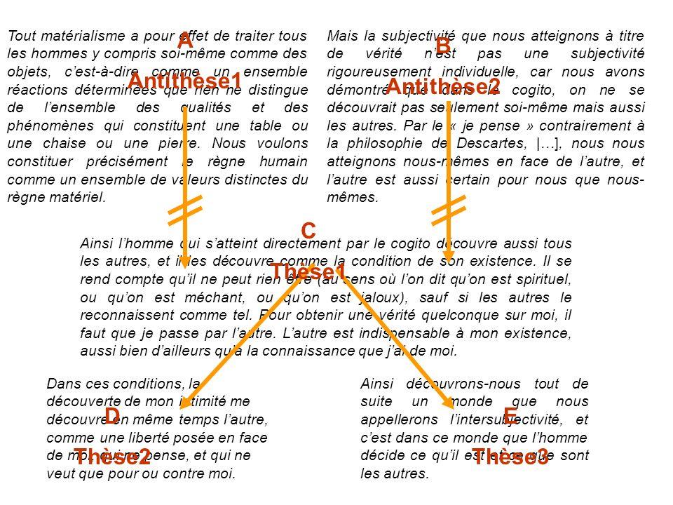 A Antithèse1 B Antithèse2 C Thèse1 D Thèse2 E Thèse3