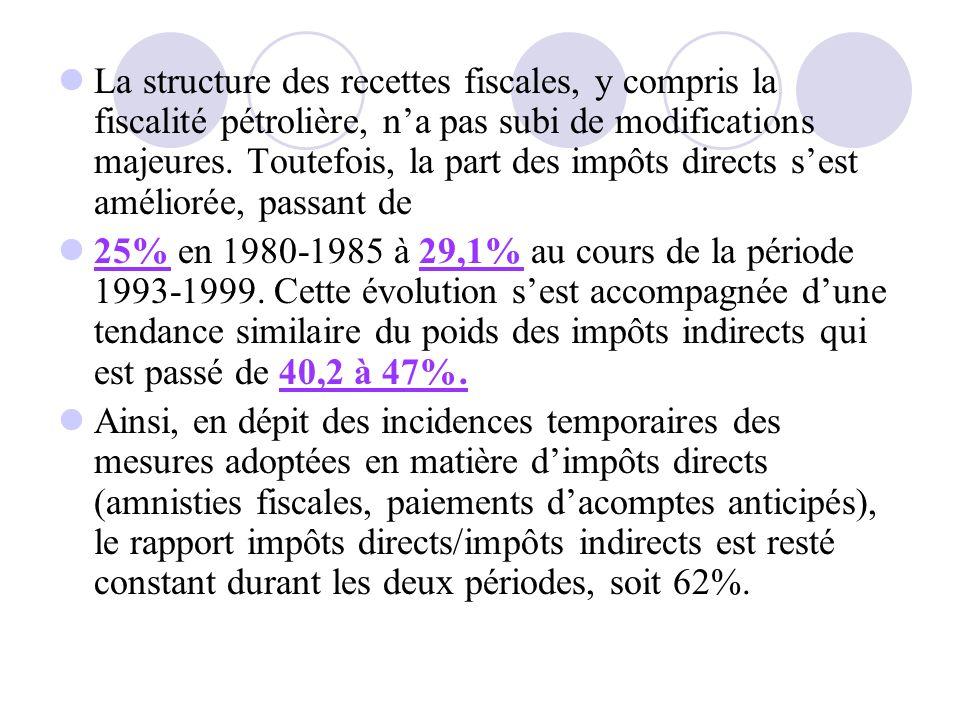 La structure des recettes fiscales, y compris la fiscalité pétrolière, n'a pas subi de modifications majeures. Toutefois, la part des impôts directs s'est améliorée, passant de