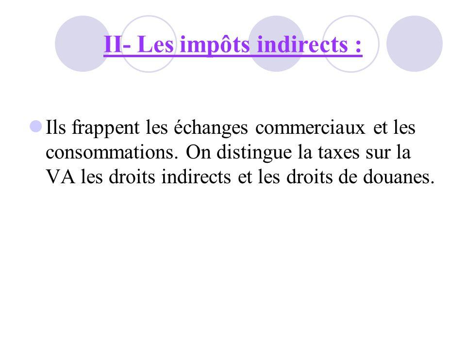 II- Les impôts indirects :