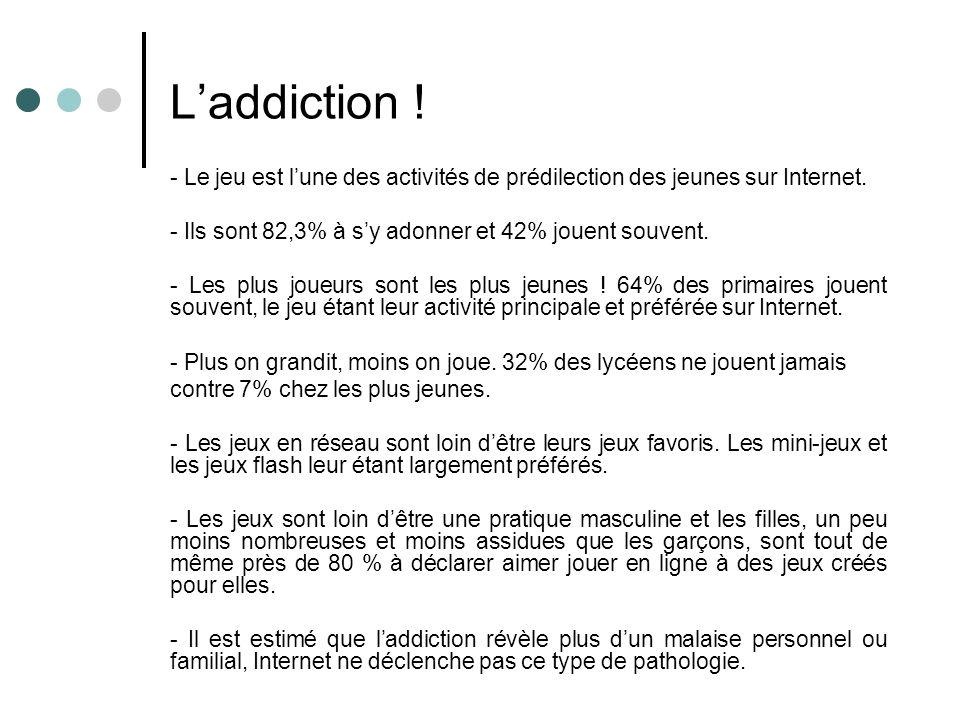 L'addiction ! - Le jeu est l'une des activités de prédilection des jeunes sur Internet. - Ils sont 82,3% à s'y adonner et 42% jouent souvent.