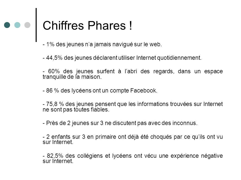 Chiffres Phares ! - 1% des jeunes n'a jamais navigué sur le web.