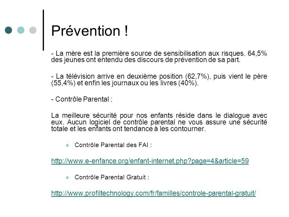 Prévention ! - La mère est la première source de sensibilisation aux risques. 64,5% des jeunes ont entendu des discours de prévention de sa part.