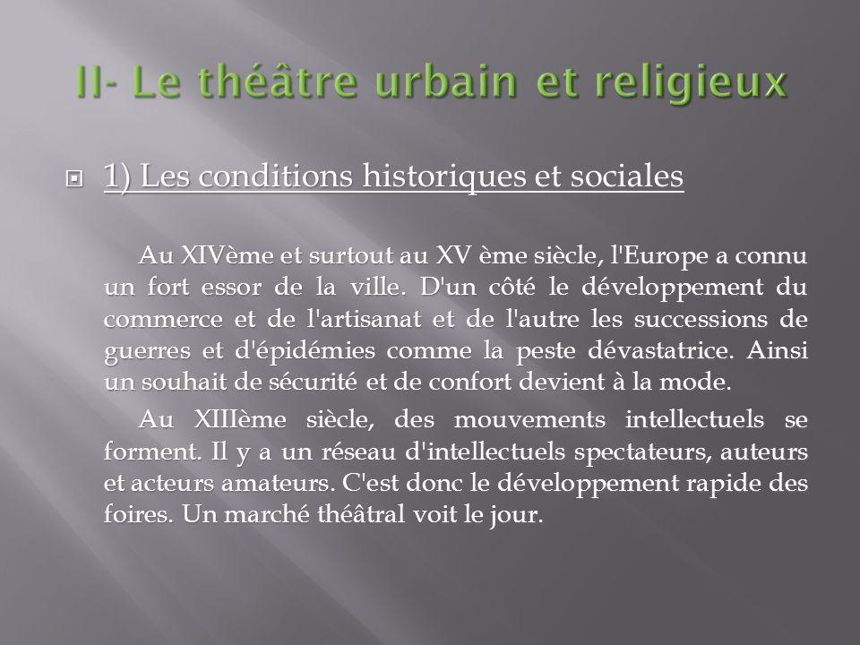 II- Le théâtre urbain et religieux
