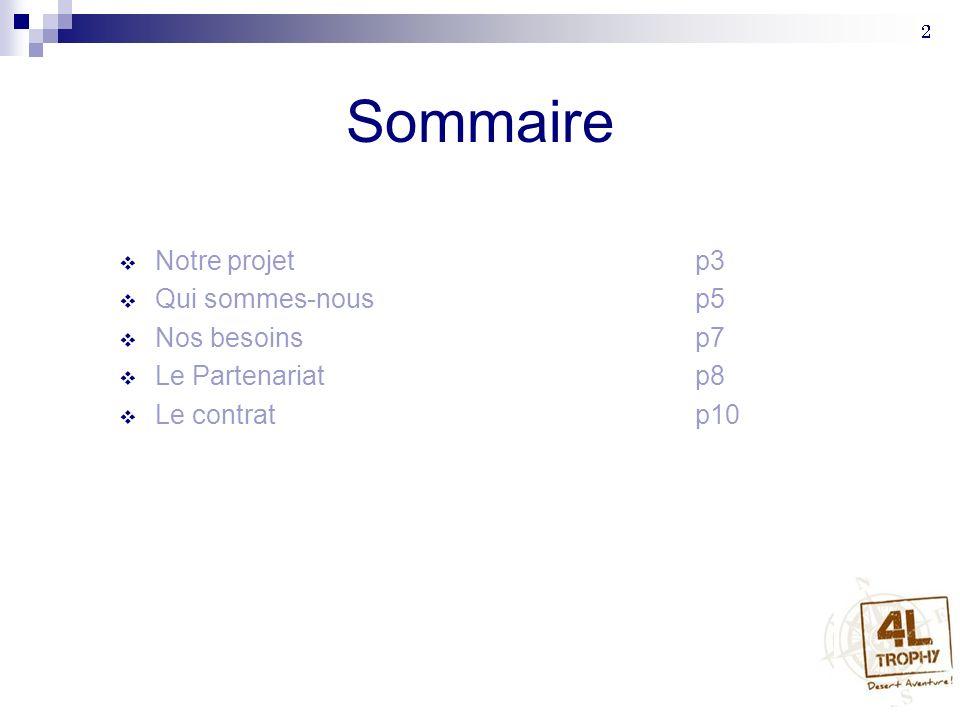 Sommaire Notre projet p3 Qui sommes-nous p5 Nos besoins p7
