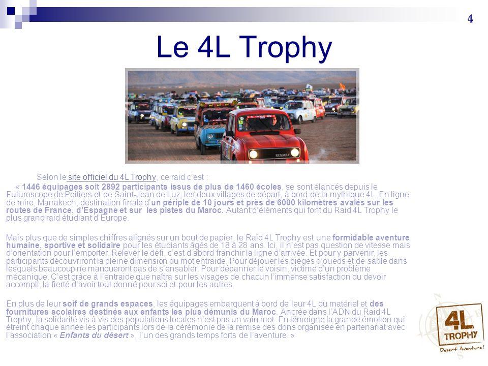 Le 4L Trophy Selon le site officiel du 4L Trophy, ce raid c'est :