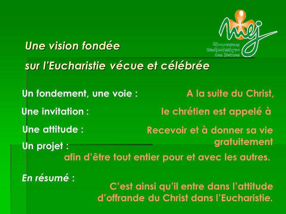 sur l'Eucharistie vécue et célébrée