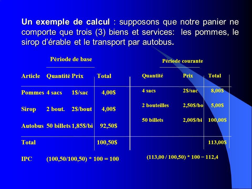 Un exemple de calcul : supposons que notre panier ne comporte que trois (3) biens et services: les pommes, le sirop d'érable et le transport par autobus.