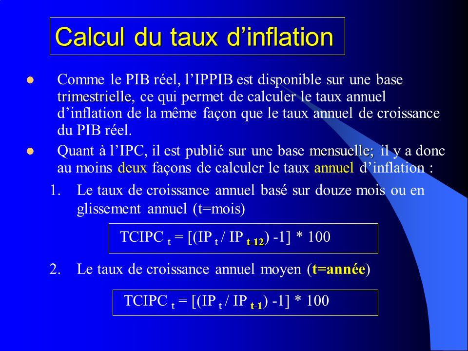 Calcul du taux d'inflation