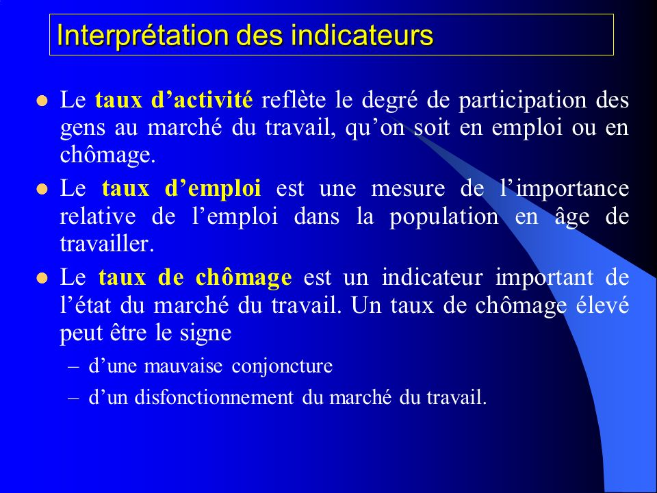 Interprétation des indicateurs