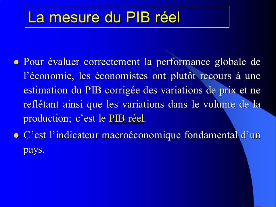 La mesure du PIB réel