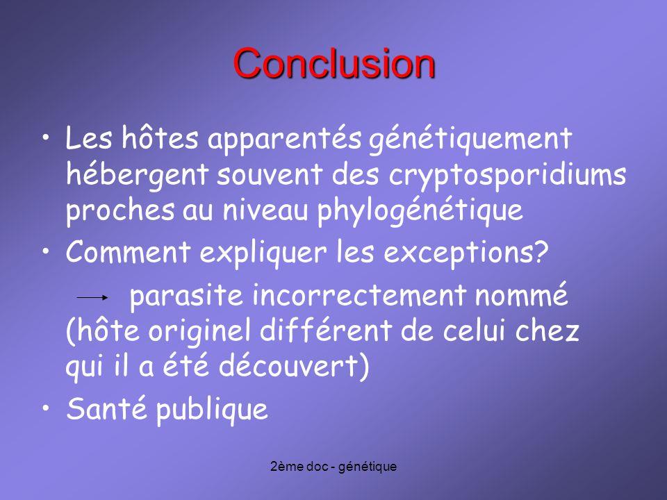Conclusion Les hôtes apparentés génétiquement hébergent souvent des cryptosporidiums proches au niveau phylogénétique.