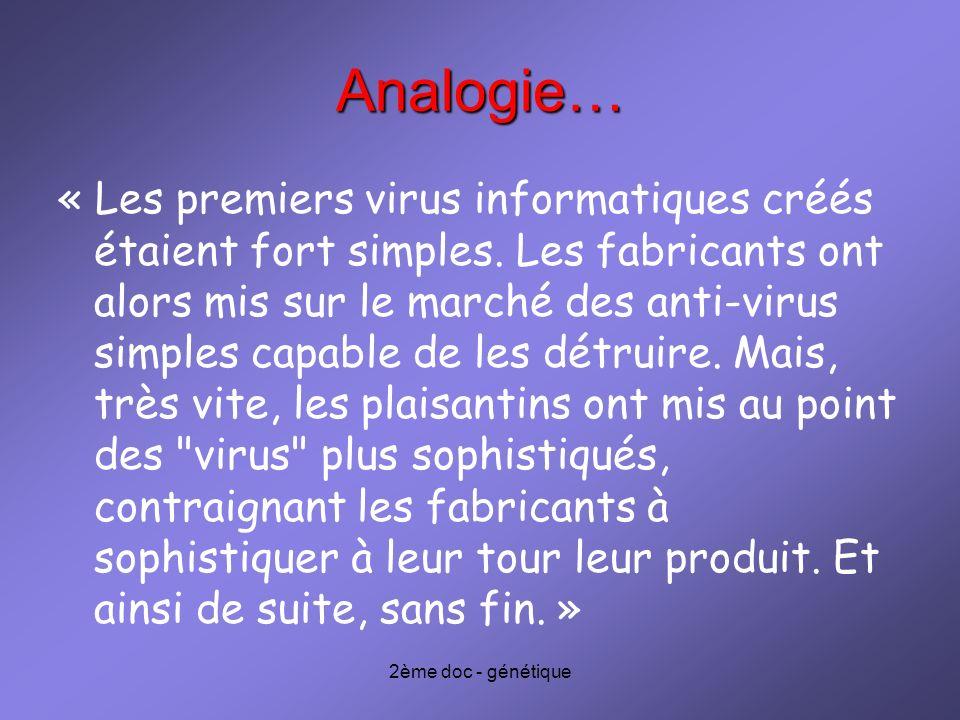 Analogie…