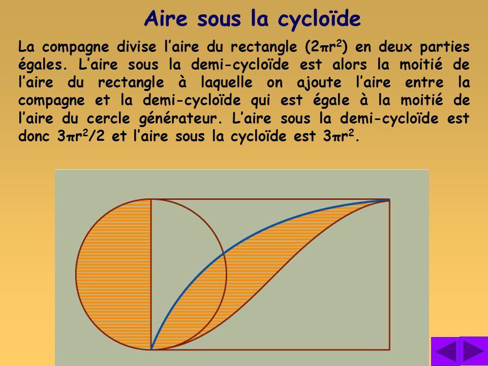 Aire sous la cycloïde