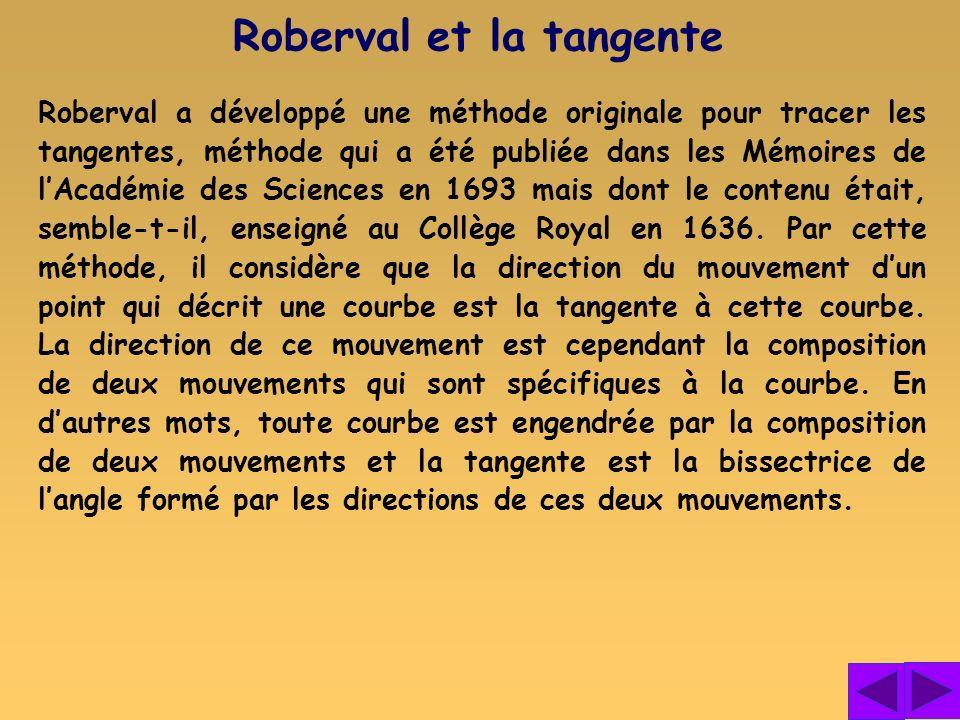 Roberval et la tangente
