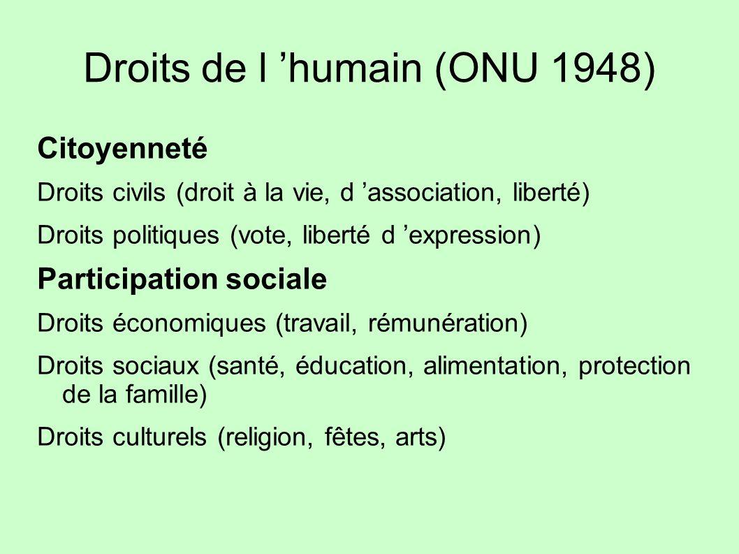 Droits de l 'humain (ONU 1948)