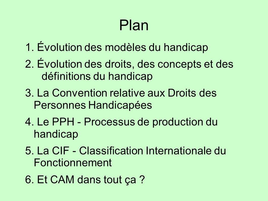 Plan 1. Évolution des modèles du handicap