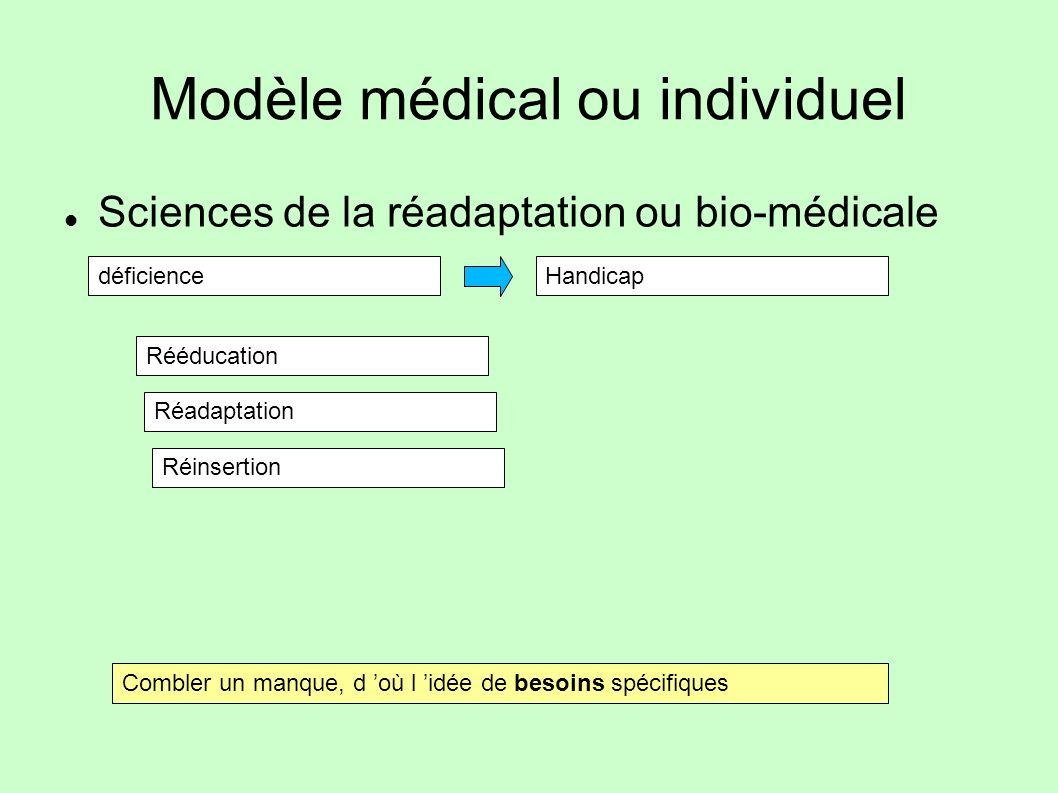 Modèle médical ou individuel
