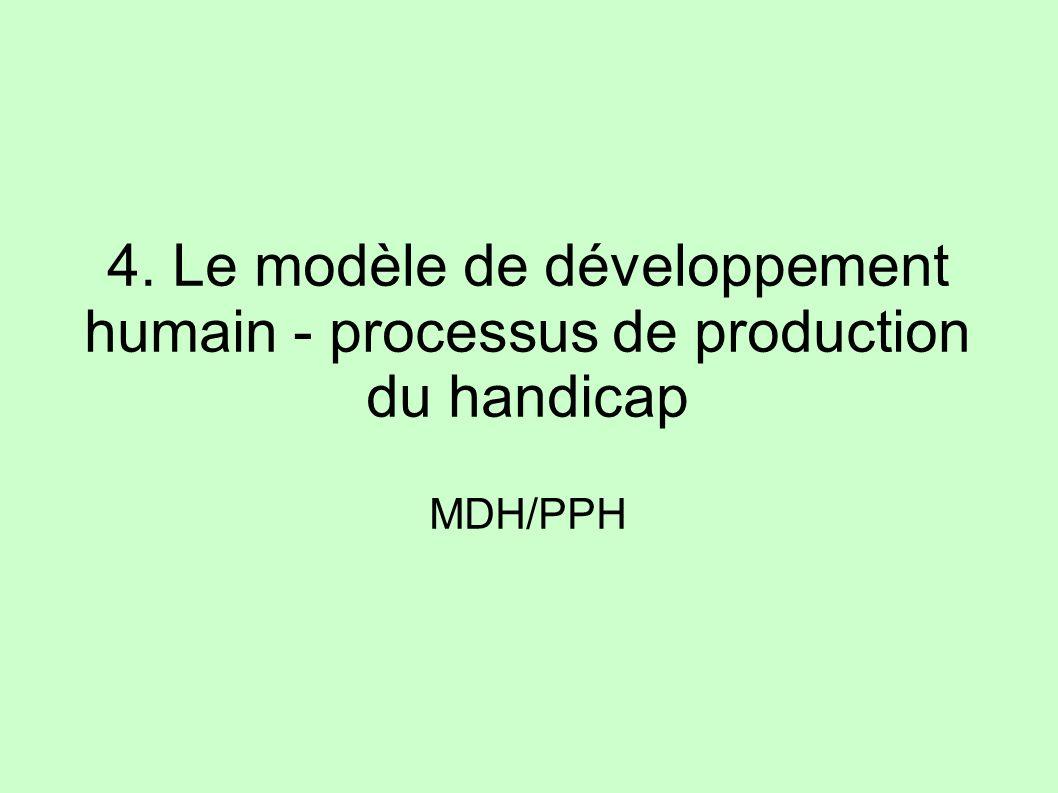 4. Le modèle de développement humain - processus de production du handicap