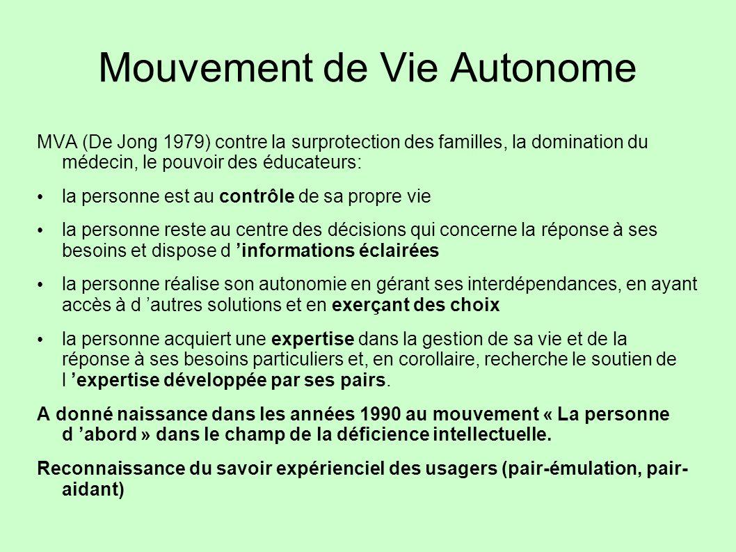 Mouvement de Vie Autonome