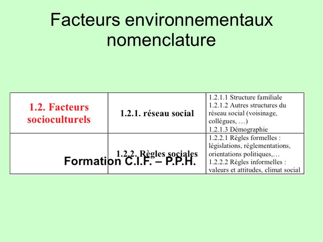 Facteurs environnementaux nomenclature