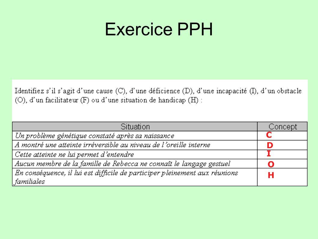 Exercice PPH