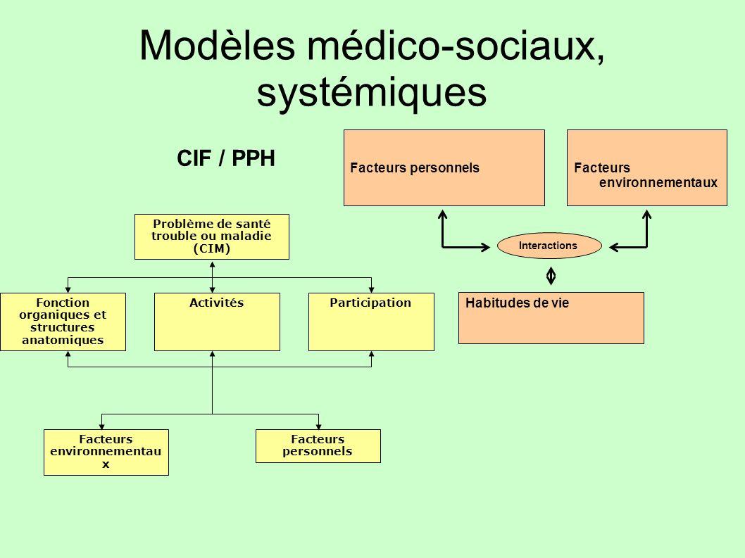 Modèles médico-sociaux, systémiques