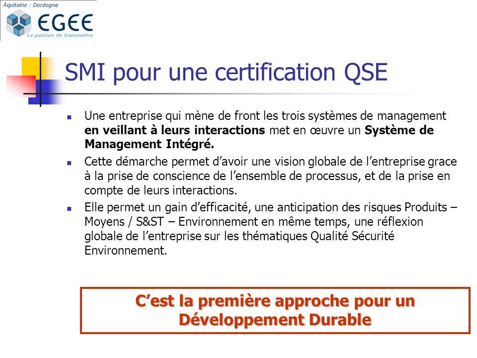 SMI pour une certification QSE