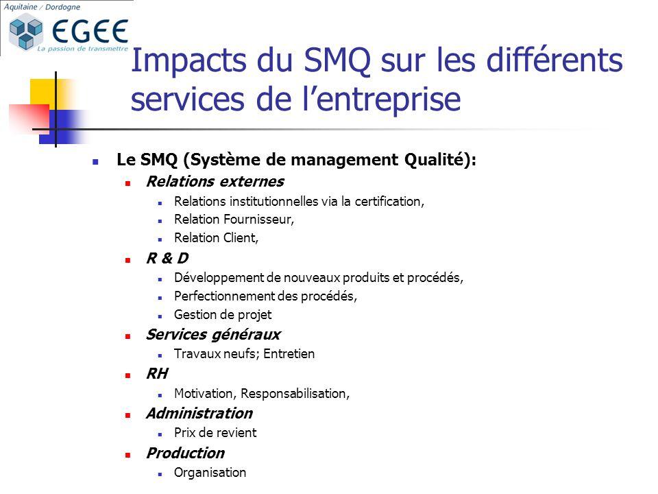 Impacts du SMQ sur les différents services de l'entreprise