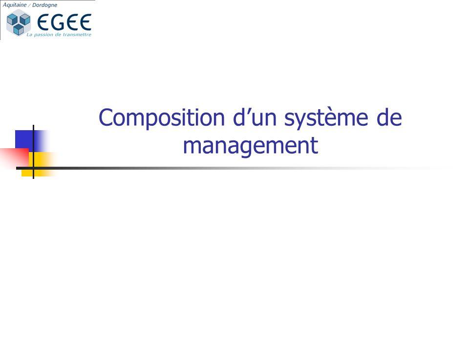 Composition d'un système de management