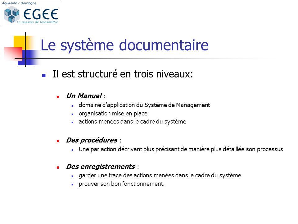Le système documentaire