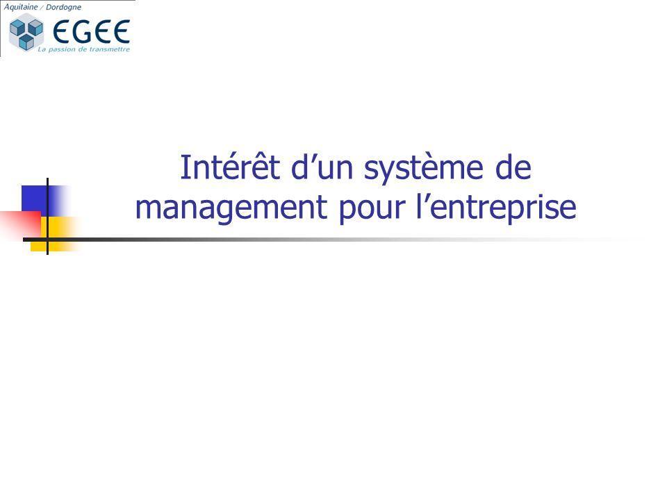 Intérêt d'un système de management pour l'entreprise