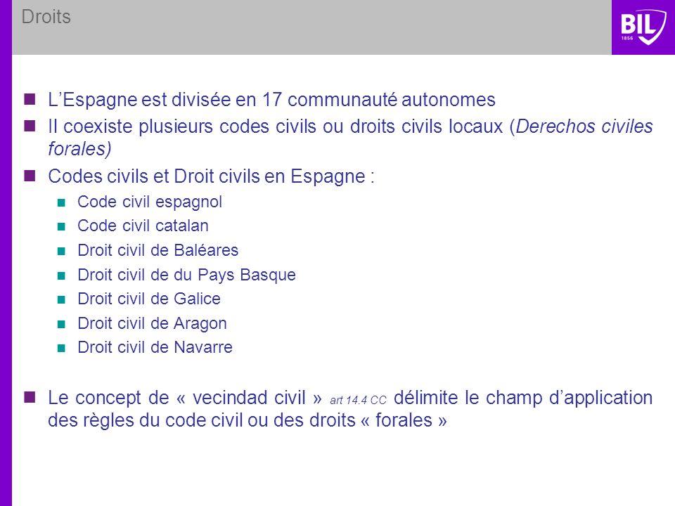L'Espagne est divisée en 17 communauté autonomes