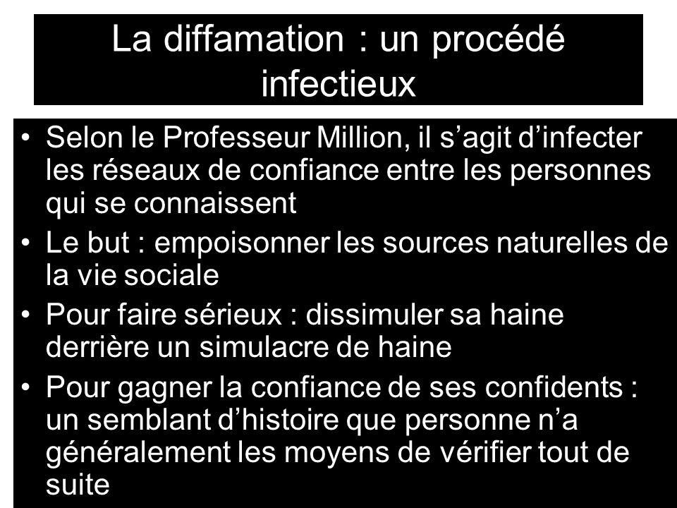 La diffamation : un procédé infectieux