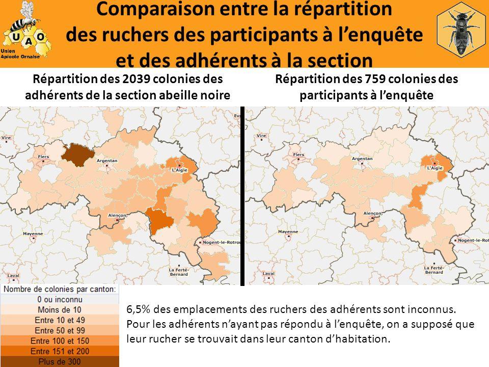 Répartition des 759 colonies des participants à l'enquête